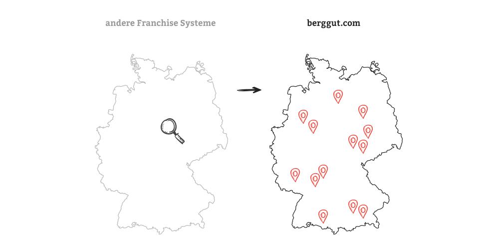 berggut.com Spezialitäten Franchise